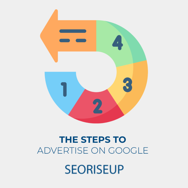 the steps to advertise on google